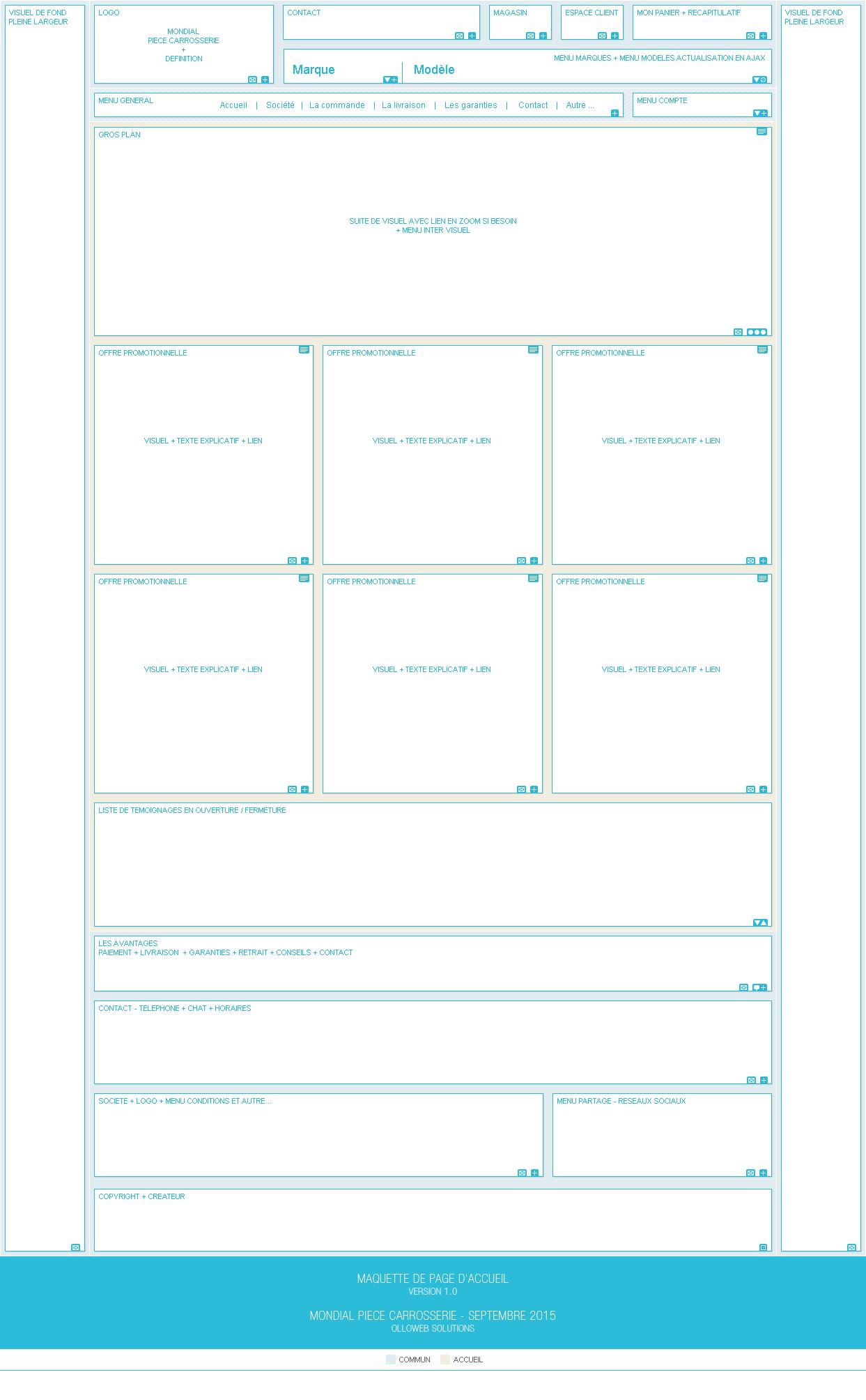 Création de la maquette de la page d'accueil