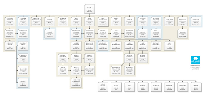 Plan De Site Internet Cration De Site Internet