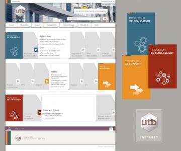 Création de site internet d'information d'entreprise