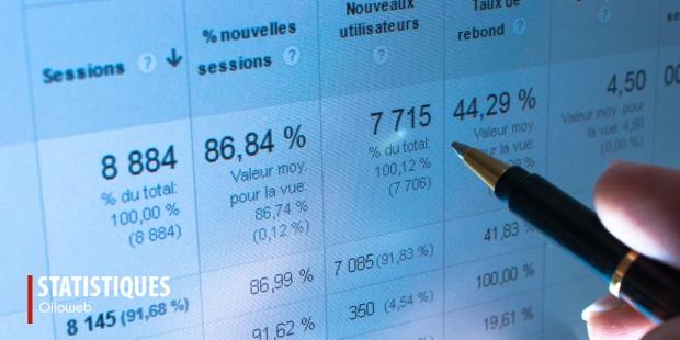 Statistiques d'emailing